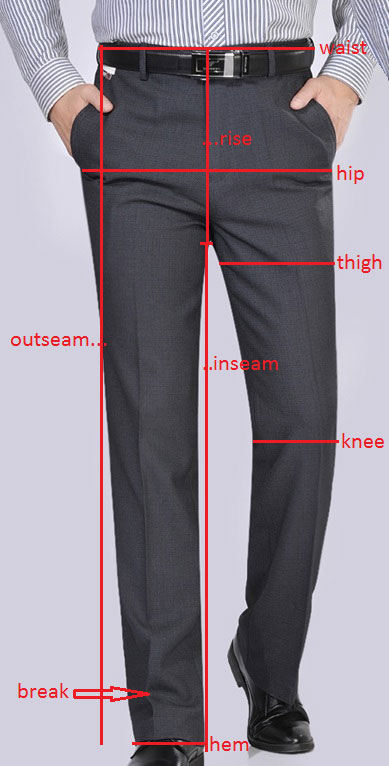 How Pants Should Fit