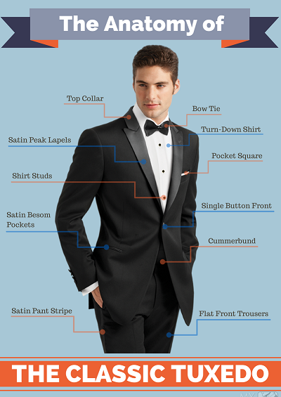 the proper tuxedo look what is correct and classic ricardo